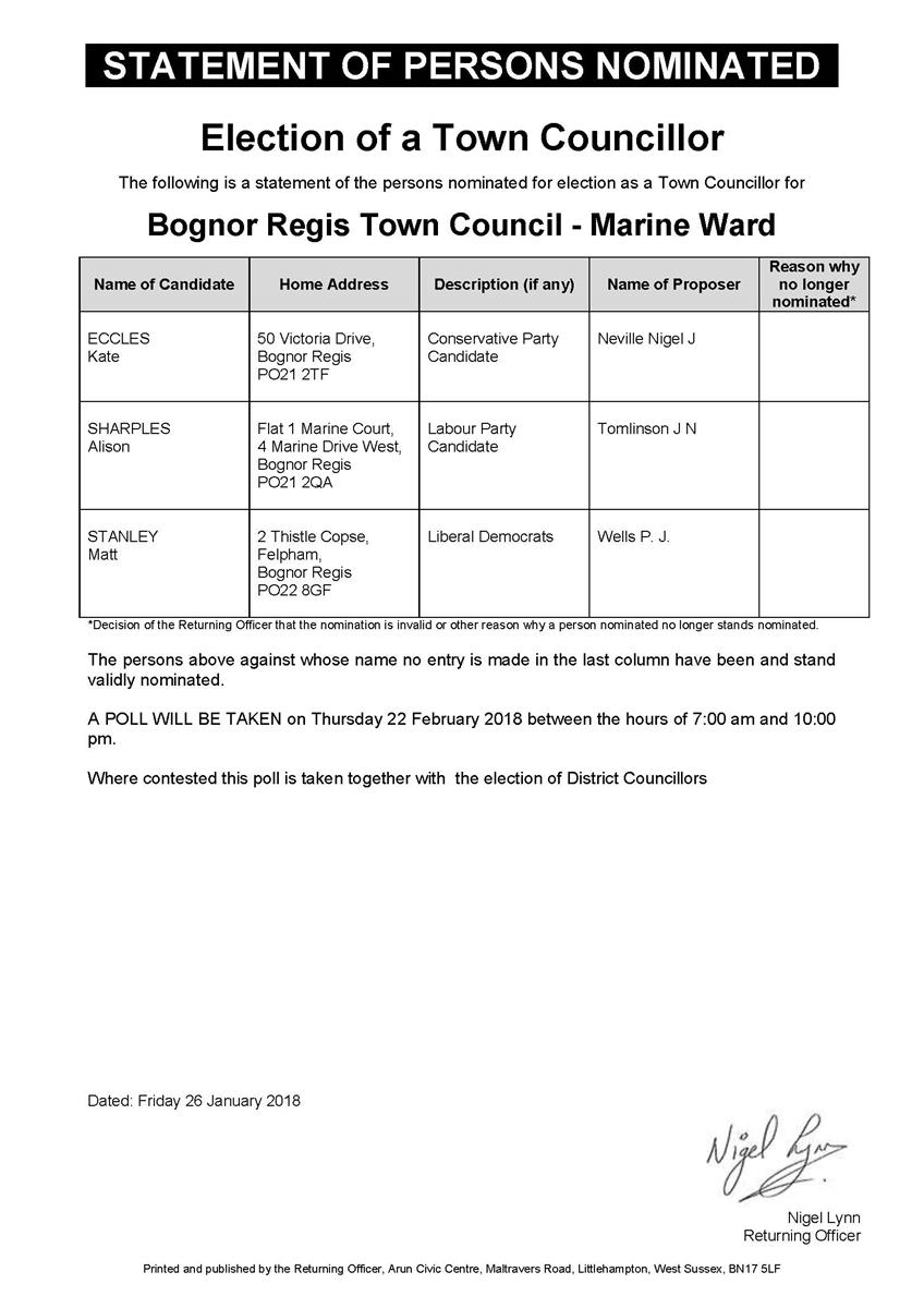 Election of Town Councillor Marine